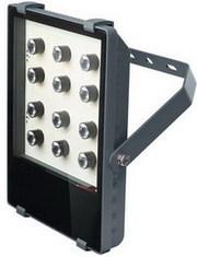 Энергосберегающие светодиодные прожектора.